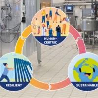 Sturen naar een duurzaam voedingssysteem